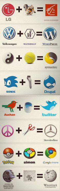 #ChistesparaDG: El verdadero origen de algunos #logos