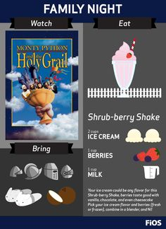 No need to run away -- Watch the classic movie Monty Python and the Holy Grail on Demand for family night. Don't forget the recipe for a Shrub-berry Shake, or your coconut horses! #movienight