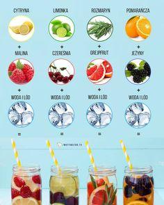 Ile wody tak naprawdę należy wypijać w ciągu dnia? - Motywator Dietetyczny Fruit Water, Going Vegetarian, Smoothies, Things To Do, Food And Drink, Healthy Recipes, Meals, How To Plan, Drinks