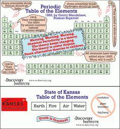 Teach the Controversy: Periodic Table