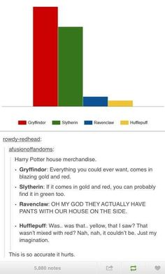 So true! I went to The Wizarding World of Harry Potter. I'm a Ravenclaw and there was an awesome Gryffindor t-shirt. But it was only in Gryffindor colors Harry Potter Universal, Harry Potter Fandom, Harry Potter World, Harry Potter Memes, Potter Facts, Fandoms Unite, Must Be A Weasley, Ron Weasley, Hufflepuff Pride
