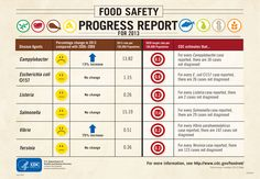http://www.foodpolitics.com/  Healthy eating, quality information