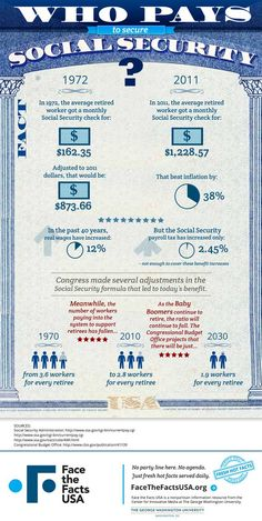 Face the Facts USA: Fewer workers funding each Social Security recipient - San Jose Mercury News