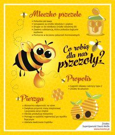 Bee, Meals, Baking, Honey Bees, Meal, Bakken, Bees, Backen, Yemek