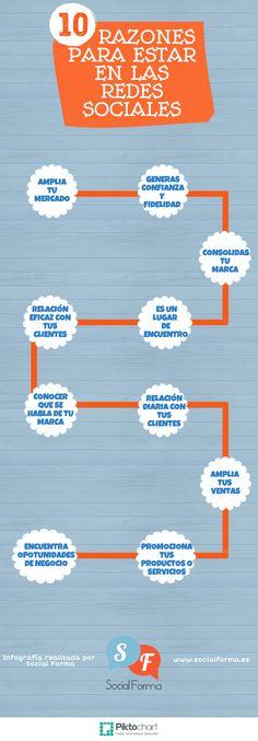 10 razones para estar en social media vía: socialforma.es #infografia #infographic #socialmedia