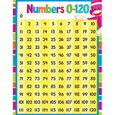 Numbers 0-120 Sock Monkeys