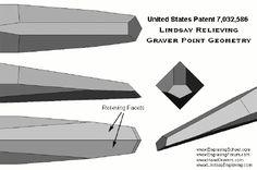 Lindsay Graver Point Geometry