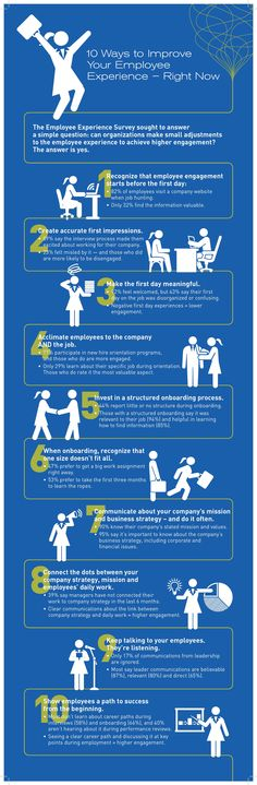 Infographic 10 Ways To Improve Employee Engagement Hcsm Health Epatient 2 Talent Management, Management Tips, Office Management, Resource Management, Business Management, How To Motivate Employees, Employer Branding, Employee Recognition, Employee Engagement