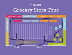 Follow these tips and our grocery store map to make smart, healthy purchases that your body will love!