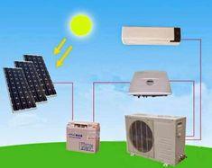 Teturiais, Videos, Tecnologias, Downloads: Aparelho de ar condicionado movido a energia solar.