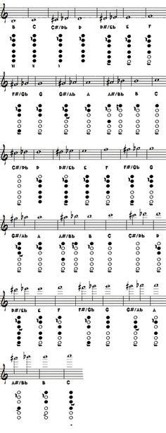 basic flute finger chart Flute Fingering Chart RaNdOm in 2018