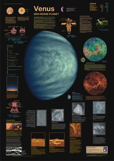Space And Astronomy Venus - Hot Planet Space Planets, Space And Astronomy, Planets And Moons, Galaxy Art, Our Solar System, Space Travel, Space Exploration, Science And Nature, Milky Way
