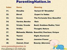 Baby Boy Names Indian Hindus Ideas Informations About Baby Boy Names . Baby Boy Names In Muslim Baby Boy Names, Trendy Baby Girl Names, Cool Baby Boy Names, New Baby Names, Names Girl, New Baby Girls, Muslim Girls, Boys Names 2018, Names For Boys List