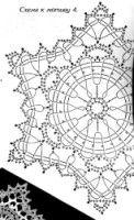 """Gallery.ru / Alleta - álbum """"Motivos de Bruges lace""""."""