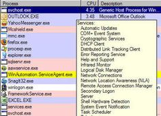 Svchost.exe services in Process Manager