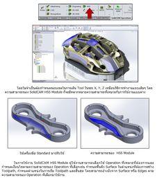 SolidCAM - HSS Module