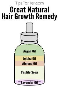 Great Natural Hair growth Remedy