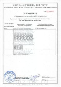Сертификат соответствия на изготовление сварной двутавровой балки перечень