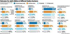 Studies challenge widely held assumptions about same-sex parenting | Deseret News - Social Graphs