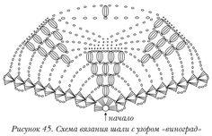 Вяжем шали (fb2)   КулЛиб - Классная библиотека! Скачать бесплатно книги