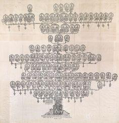 Großer Stammbaum des Hauses Habsburg, Kupferstich, 1781