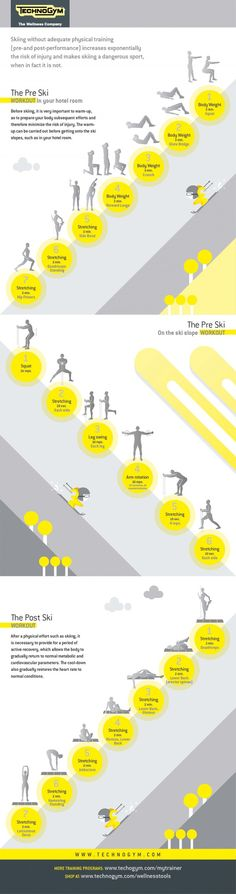 [INFOGRAPHIC] How to train for ski season | Blog