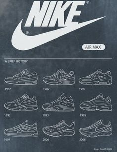 Nike Airmax illustrated history...the 90s are everything!!! <3