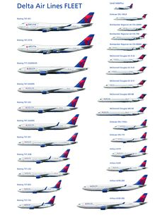Delta Airlines | Delta Airlines Fleet Map | Airports and Airlines