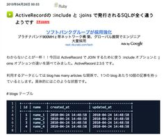 ActiveRecordの :include と :joins で発行されるSQLが全く違うようです - (゚∀゚)o彡 sasata299's blog    (via http://blog.livedoor.jp/sasata299/archives/51429825.html )