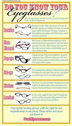 62b6aeebd7 Do you know your eyeglasses Stylish Reading Glasses