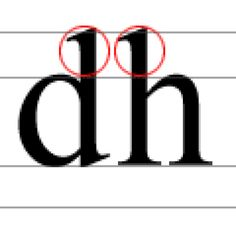Learn About Typeface Anatomy: Ascender