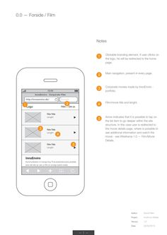 WIREFRAMES::MOBILE DEVICE by Dawid Palen, via Behance