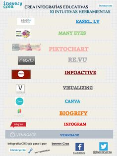 10 herramientas para diseñar infografías educativas de manera sencilla