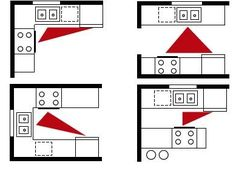 Эргономика кухни - Receta práctica video receta - Las recetas más prácticas y fáciles Kitchen Sets, Kitchen Layout, Kitchen Interior, Kitchen Decor, Küchen Design, House Design, Minimal Kitchen, Kitchen Stories, Home Design Plans