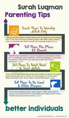 Parenting tips from surah luqman islam quotes священный кора Islamic Quotes, Islamic Teachings, Muslim Quotes, Islamic Inspirational Quotes, Islamic Dua, Islamic Posters, Learn Quran, Learn Islam, Quran Verses