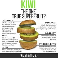 Health Diet, Health And Nutrition, Health And Wellness, Health Fitness, Healthy Fruits, Healthy Snacks, Healthy Eating, Kiwi Health Benefits, Recipes