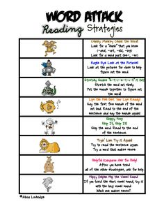 word attack strategies for parents.pdf