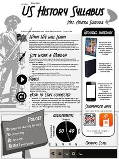 Books World History Infographic syllabus. 5 options, editable, for Modern or Ancient WorldWorld History Infographic syllabus. 5 options, editable, for Modern or Ancient World 8th Grade History, Ap Us History, Teaching American History, World History Teaching, World History Lessons, High School History, History Education, History Teachers, History Projects