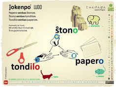 #migo #esperanto #ludo #akuzativon #ĵokenpo #jokenpo #jankenpo #tondilo #papero #ŝtono #muso #elefanto #kato #besto #japana #nipo #venko #afikso #ilo Esperanto Language, Kato, Learning, Languages, Health, Idioms, Studying, Speech And Language, Teaching