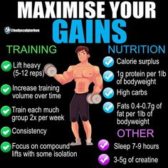 Maximise your gains! building muscle isnt easy, it takes time and you have to deploy a lot of patience and consistency. However there are a few things that you can be doing to optimise and achieve muscle growth. Training - Youve got to lift heavy. Weight Lifting Workouts, Gym Workout Tips, Weight Training, Workout Splits, Workout Diet, Training Workouts, Workout Humor, Gain Muscle, Build Muscle