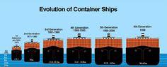 cargo ships - Google Search