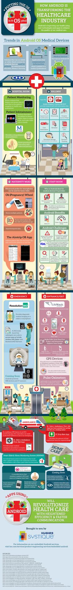 how-android-is-transforming-the-healthcare-industry infographic #digitalhealth #nhssm