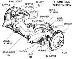 Pt Cruiser Engine Diagram Front End - Wiring Diagram For 2004 Tahoe -  electrical-wiring.yenpancane.jeanjaures37.fr | Pt Cruiser Engine Diagram Front End |  | Wiring Diagram Resource