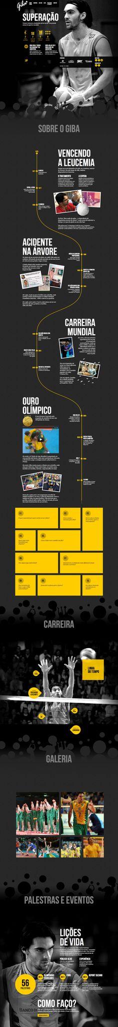 #website #onepage http://www.giba7.com.br/#sobre