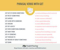 Forum   ________ Learn English   Fluent LandPhrasal Verbs with GET   Fluent Land
