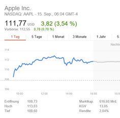 """Ein Tag vor iPhone 7 Release: AAPL-Aktie bei 111,77 Dollar - https://apfeleimer.de/2016/09/ein-tag-vor-iphone-7-release-aapl-aktie-bei-11177-dollar - Nachdem wir Euch erst vor ein paar Tagen im """"Apple is doomed…""""-Artikel einen ausführlichen Einblick in die Entwicklung des Aktienkurses der Apple-Aktien geliefert und den Kurs von diesem Jahr mit dem vom letzten verglichen haben, folgt jetzt ein kleines Update. Morgen geht der offizielle Verkauf ..."""