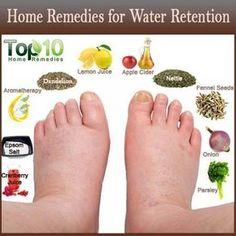 Water Retention