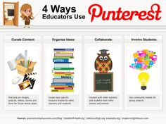 Fantastic ways to use Pinterest in the classroom, as well as how-to guides