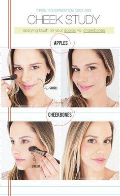 Apples Vs. Cheekbones