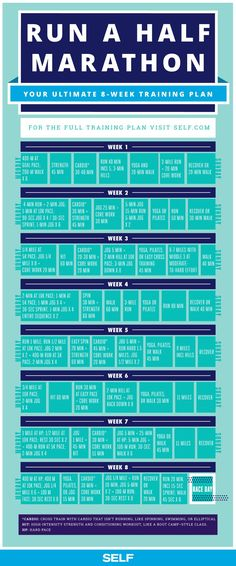 If running a half marathon is on your to-do list this year, this is the plan to help get you to race day feeling fast and strong. Coach Katie Bottini, who competes in races and triathlons, created this beginner-friendly eight-week training plan. She's coached two SELF editors to PRs in a 15K—so trust us, she knows her stuff! Check out the step-by-step breakdown of each day's workout below—you're going to OWN it on race day!
